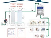 máy lọc nước tổng ews