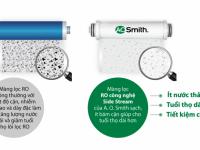 Công nghệ lọc nước hiện đại từ máy lọc nước Aosmith