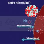 Đánh giá máy lọc nước ion kiềm giàu hydro Atica của Hitachi Maxell