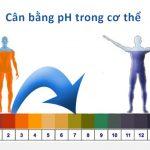 PHẢI ĐỌC: Lợi ích của nước ion kiềm đối với sức khỏe