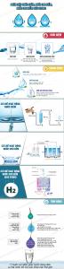 Nước tốt cho sức khỏe năm 2018