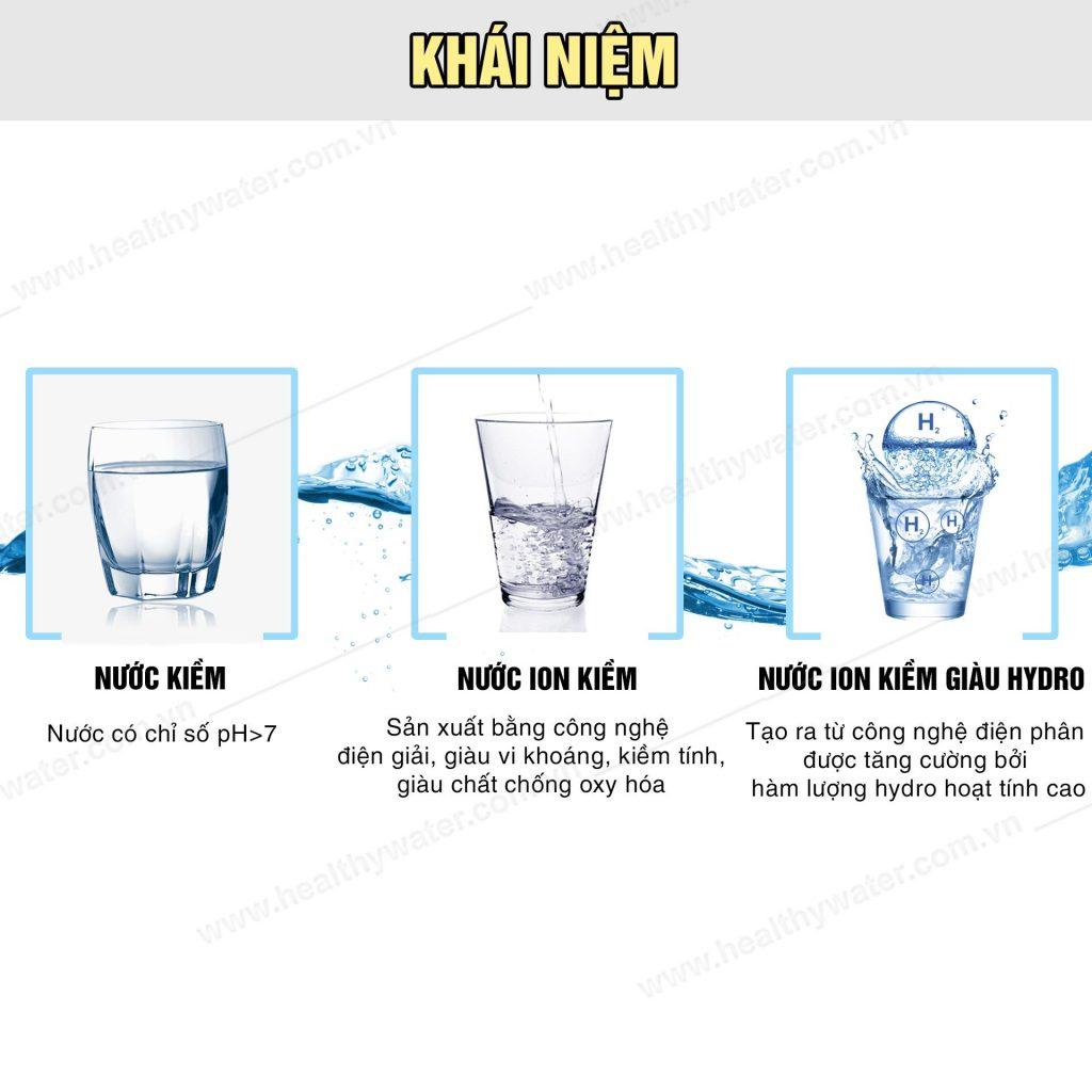 Phân biệt nước tốt cho sức khỏe