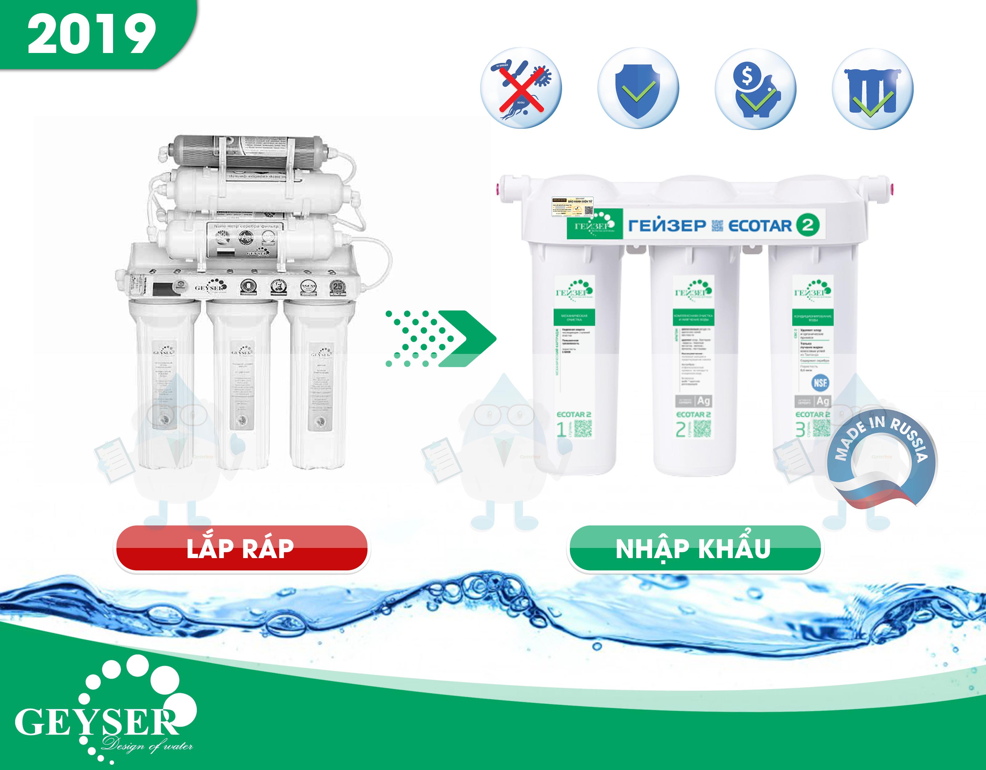 Máy lọc nước nano Geyser Ecotar 2