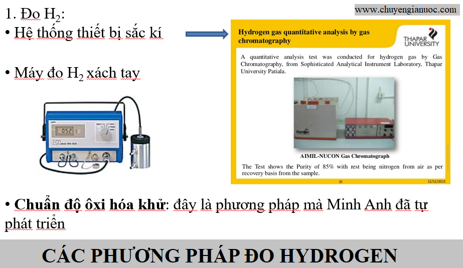 Các phương pháp và thiết bị đo hydrogen tiêu chuẩn