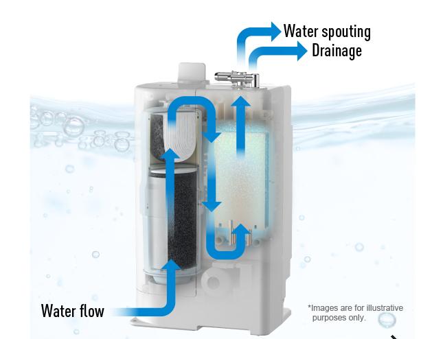 REVIEW) Máy lọc nước ion kiềm Panasonic TK-AB50 dòng Under Sink{MODEL MỚI}